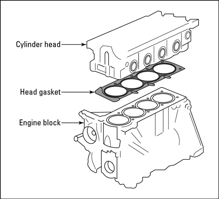 Trde 4e pd 6 as well Volkswagen Transporter T5 Essentials From September 2009 Fuse Box Diagram also T4596078 Map sensor located furthermore 0x3uh Finding Replacing Thermostat 2005 Chevy Malibu in addition Starter Location 2001 Eclipse Spyder. on fiat engine coolant